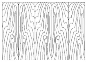 Book Matching Illustration